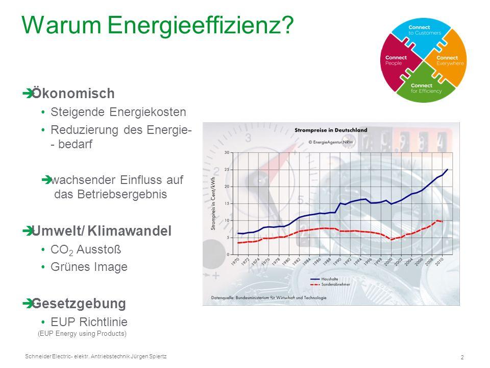 Schneider Electric 2 - elektr. Antriebstechnik Jürgen Spiertz Warum Energieeffizienz? Ökonomisch Steigende Energiekosten Reduzierung des Energie- - be