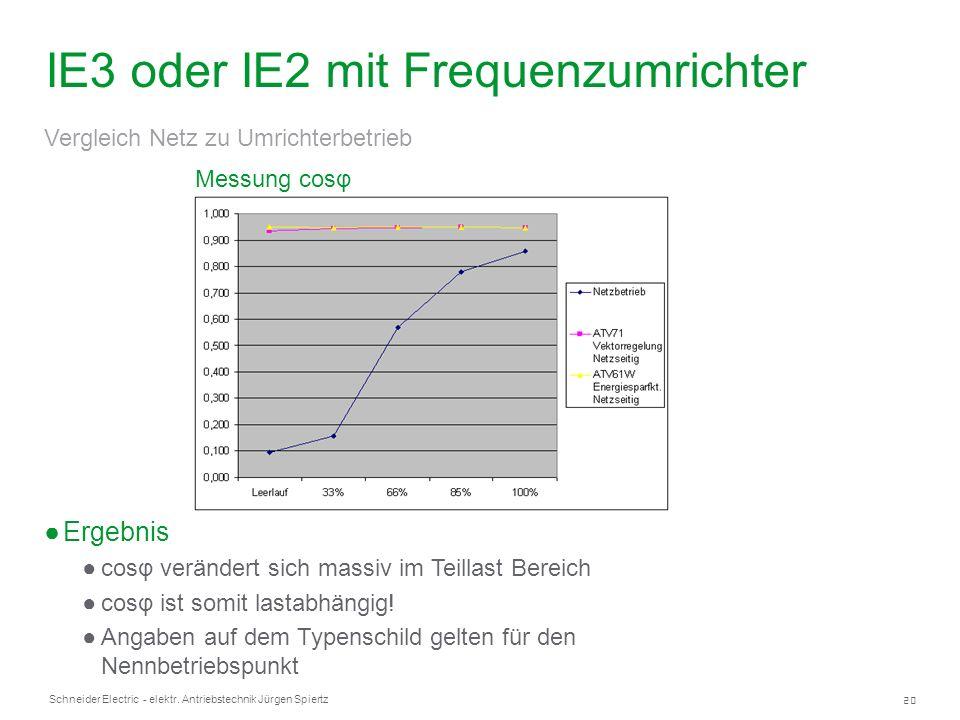 20 Schneider Electric - elektr. Antriebstechnik Jürgen Spiertz IE3 oder IE2 mit Frequenzumrichter Messung cosφ Ergebnis cosφ verändert sich massiv im