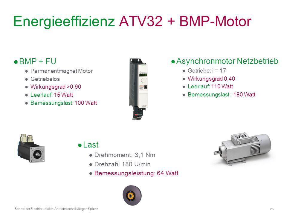 21 Schneider Electric - elektr. Antriebstechnik Jürgen Spiertz Energieeffizienz ATV32 + BMP-Motor BMP + FU Permanentmagnet Motor Getriebelos Wirkungsg