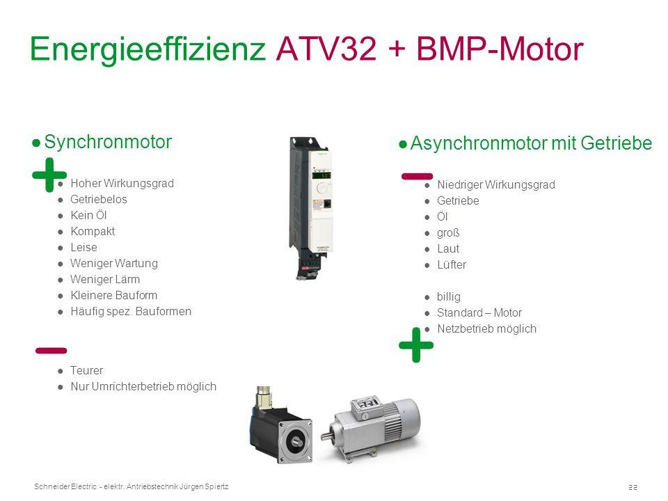 22 Schneider Electric - elektr. Antriebstechnik Jürgen Spiertz Energieeffizienz ATV32 + BMP-Motor Synchronmotor Hoher Wirkungsgrad Getriebelos Kein Öl