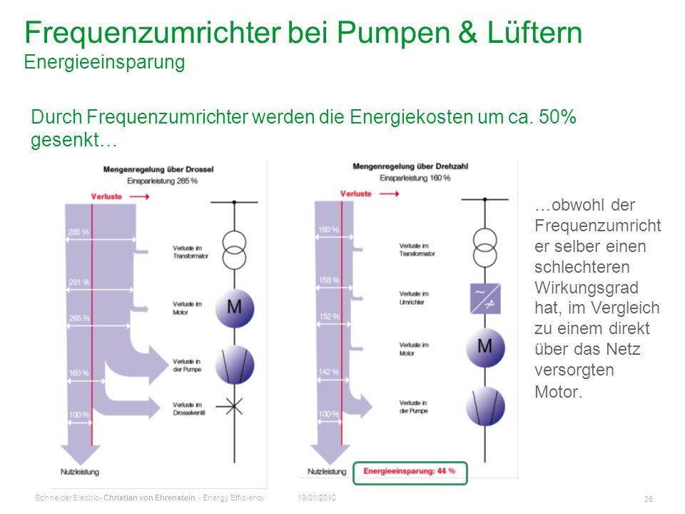 28 Schneider Electric- Christian von Ehrenstein - Energy Efficiency19/01/2010 Frequenzumrichter bei Pumpen & Lüftern Energieeinsparung Durch Frequenzu