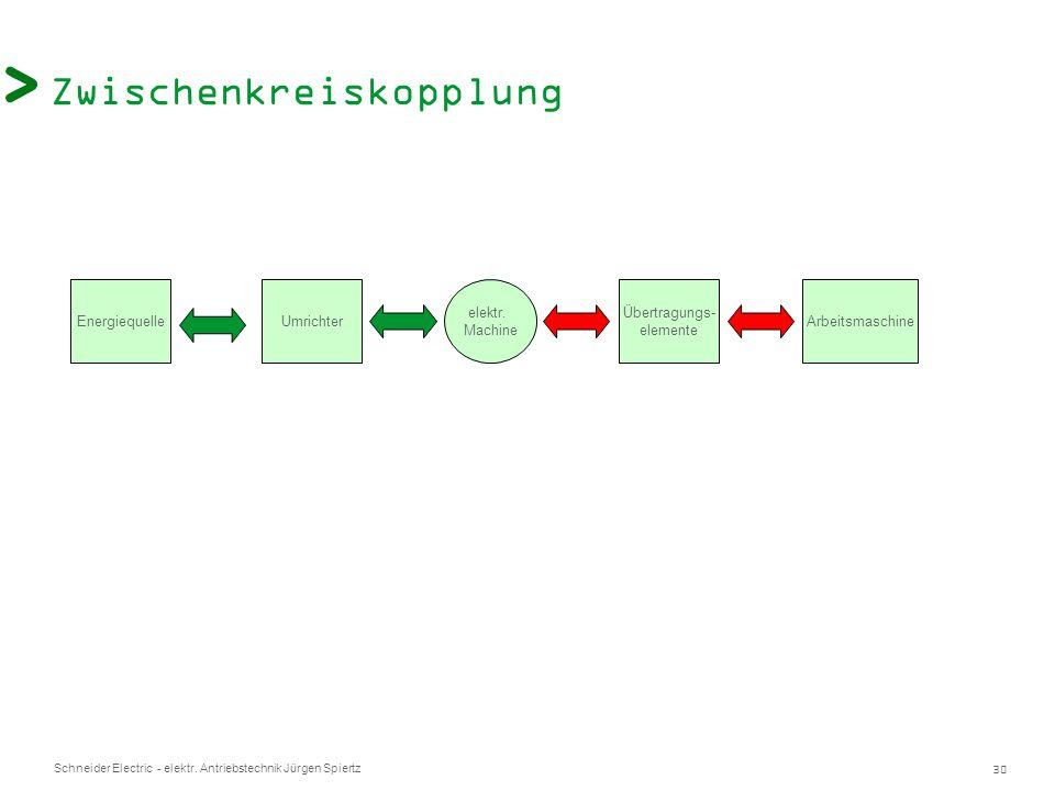 30 Schneider Electric - elektr. Antriebstechnik Jürgen Spiertz Zwischenkreiskopplung EnergiequelleUmrichter elektr. Machine Arbeitsmaschine Übertragun