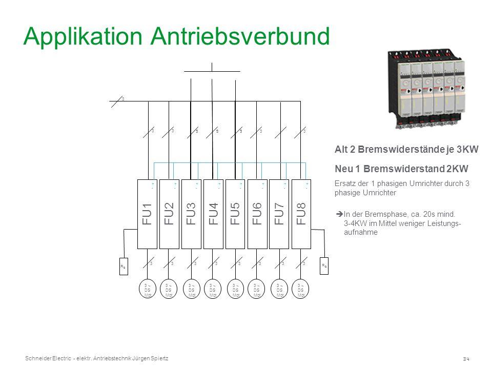 34 Schneider Electric - elektr. Antriebstechnik Jürgen Spiertz FU1 3 +-+- 3 3 ~ DS Mot 3 FU2 +-+- 3 ~ DS Mot 3 FU3 1 +-+- 1 3 ~ DS Mot 3 FU4 +-+- 3 ~
