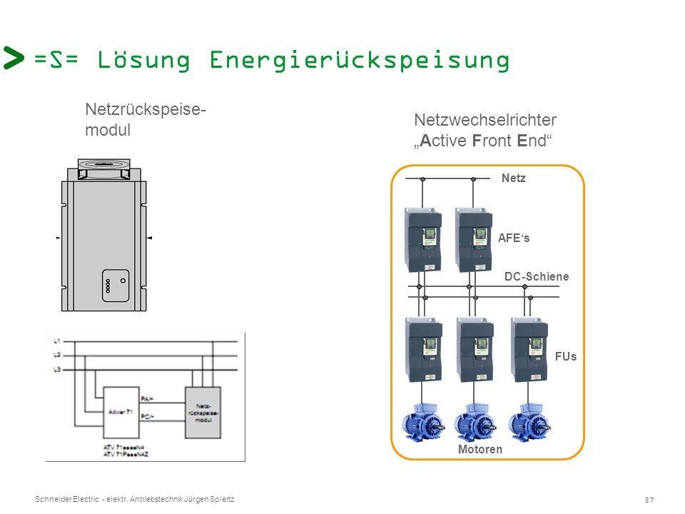 37 Schneider Electric - elektr. Antriebstechnik Jürgen Spiertz =S= Lösung Energierückspeisung DC-Schiene Netz AFEs FUs Motoren NetzwechselrichterActiv