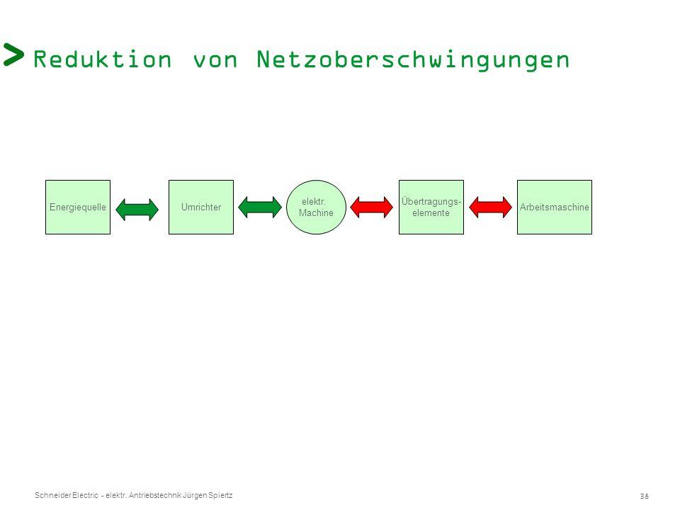 38 Schneider Electric - elektr. Antriebstechnik Jürgen Spiertz Reduktion von Netzoberschwingungen EnergiequelleUmrichter elektr. Machine Arbeitsmaschi