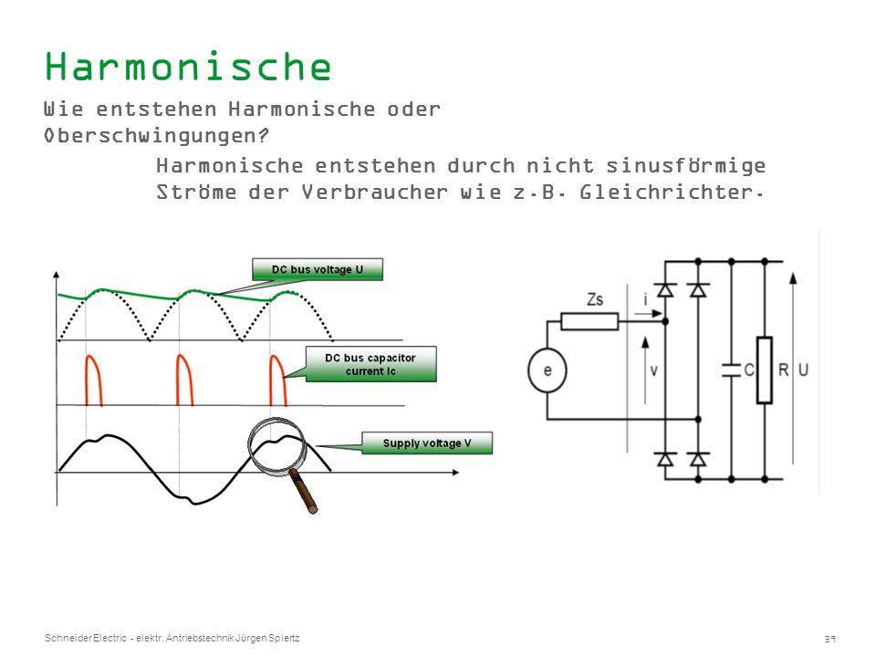 39 Schneider Electric - elektr. Antriebstechnik Jürgen Spiertz Wie entstehen Harmonische oder Oberschwingungen? Harmonische entstehen durch nicht sinu