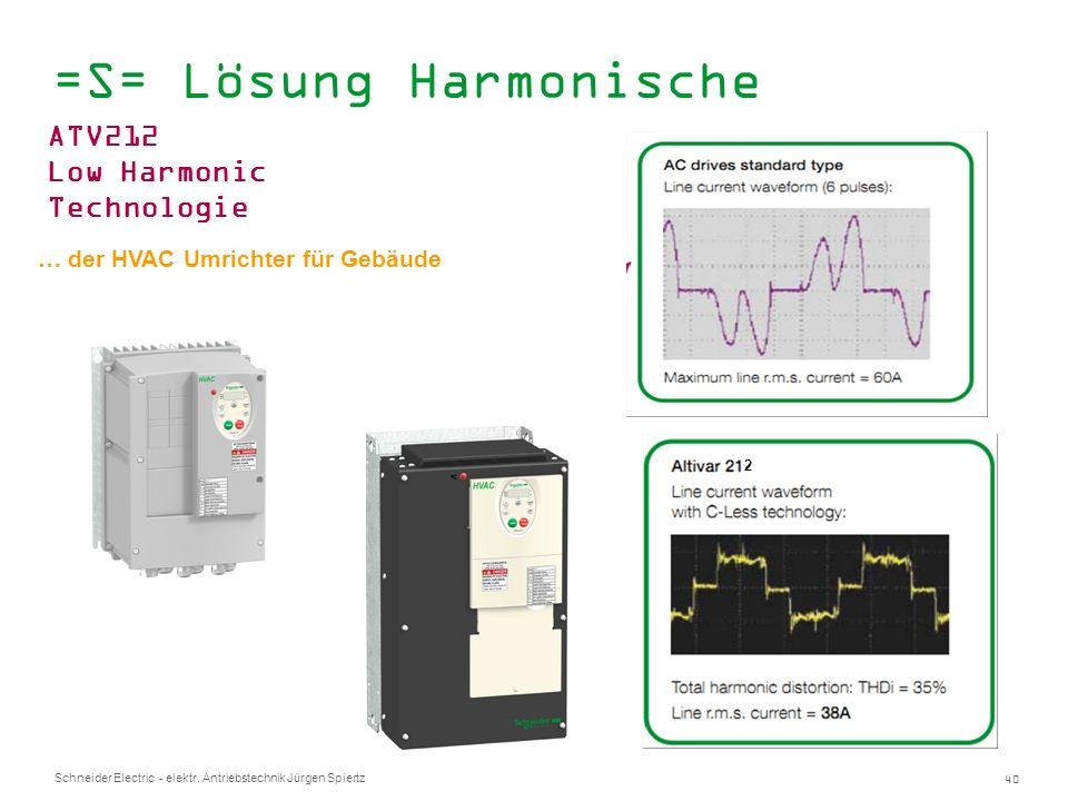 40 Schneider Electric - elektr. Antriebstechnik Jürgen Spiertz =S= Lösung Harmonische 2 ATV212 Low Harmonic Technologie … der HVAC Umrichter für Gebäu