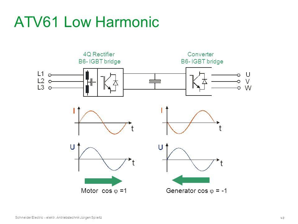 42 Schneider Electric - elektr. Antriebstechnik Jürgen Spiertz ATV61 Low Harmonic 4Q Rectifier B6- IGBT bridge Converter B6- IGBT bridge Generator cos