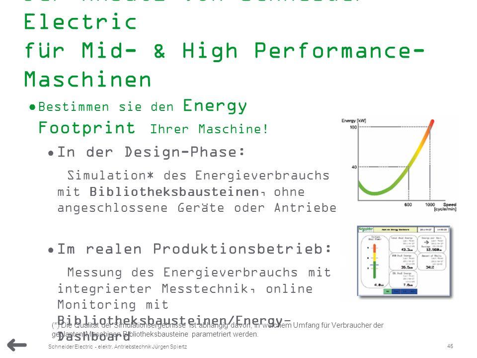 45 Schneider Electric - elektr. Antriebstechnik Jürgen Spiertz Bestimmen sie den Energy Footprint Ihrer Maschine! In der Design-Phase: Simulation* des