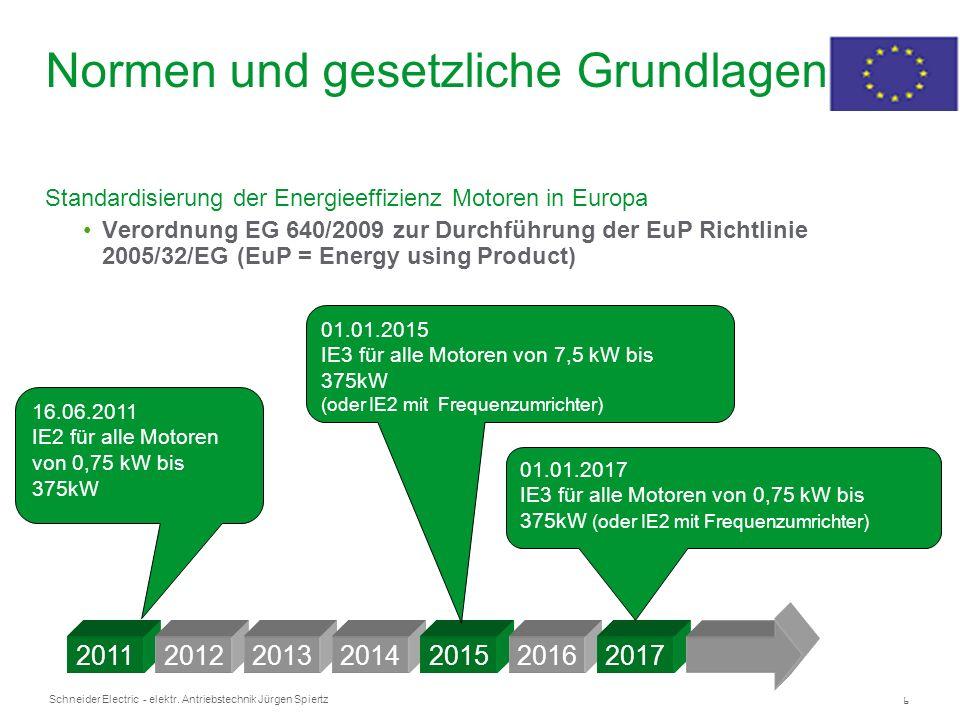6 Schneider Electric - elektr. Antriebstechnik Jürgen Spiertz Normen und gesetzliche Grundlagen Standardisierung der Energieeffizienz Motoren in Europ