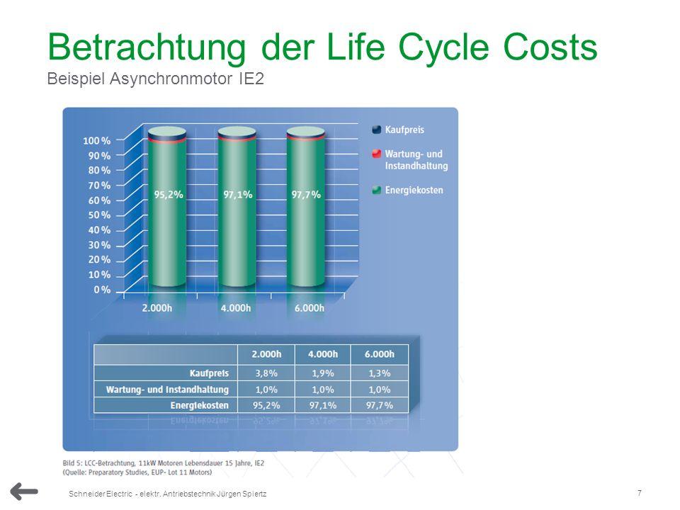 7 Schneider Electric - elektr. Antriebstechnik Jürgen Spiertz 5000 Betrachtung der Life Cycle Costs Beispiel Asynchronmotor IE2