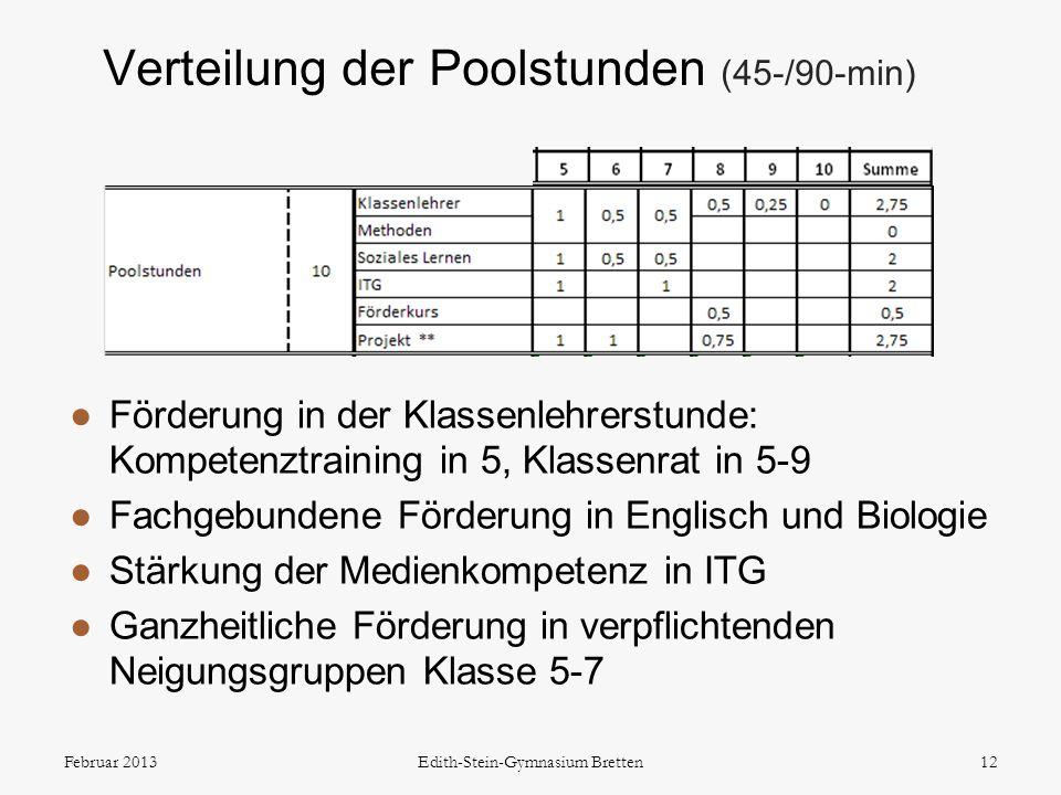 Verteilung der Poolstunden (45-/90-min) 12Februar 2013Edith-Stein-Gymnasium Bretten Förderung in der Klassenlehrerstunde: Kompetenztraining in 5, Klas