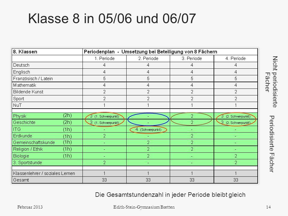 Klasse 8 in 05/06 und 06/07 14 Nicht periodisierte Fächer Periodisierte Fächer Die Gesamtstundenzahl in jeder Periode bleibt gleich (1h) (2h) (1h) Feb