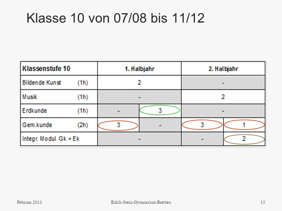Klasse 10 von 07/08 bis 11/12 15Februar 2013Edith-Stein-Gymnasium Bretten