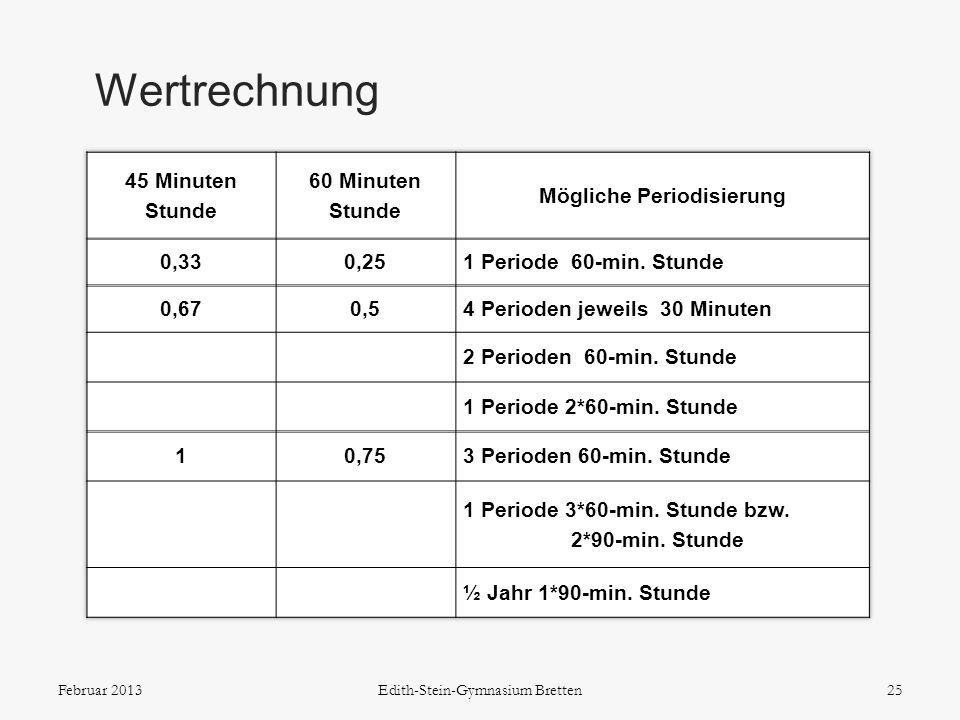 Wertrechnung 25Februar 2013Edith-Stein-Gymnasium Bretten