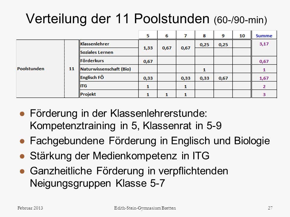 Verteilung der 11 Poolstunden (60-/90-min) 27Februar 2013Edith-Stein-Gymnasium Bretten Förderung in der Klassenlehrerstunde: Kompetenztraining in 5, K