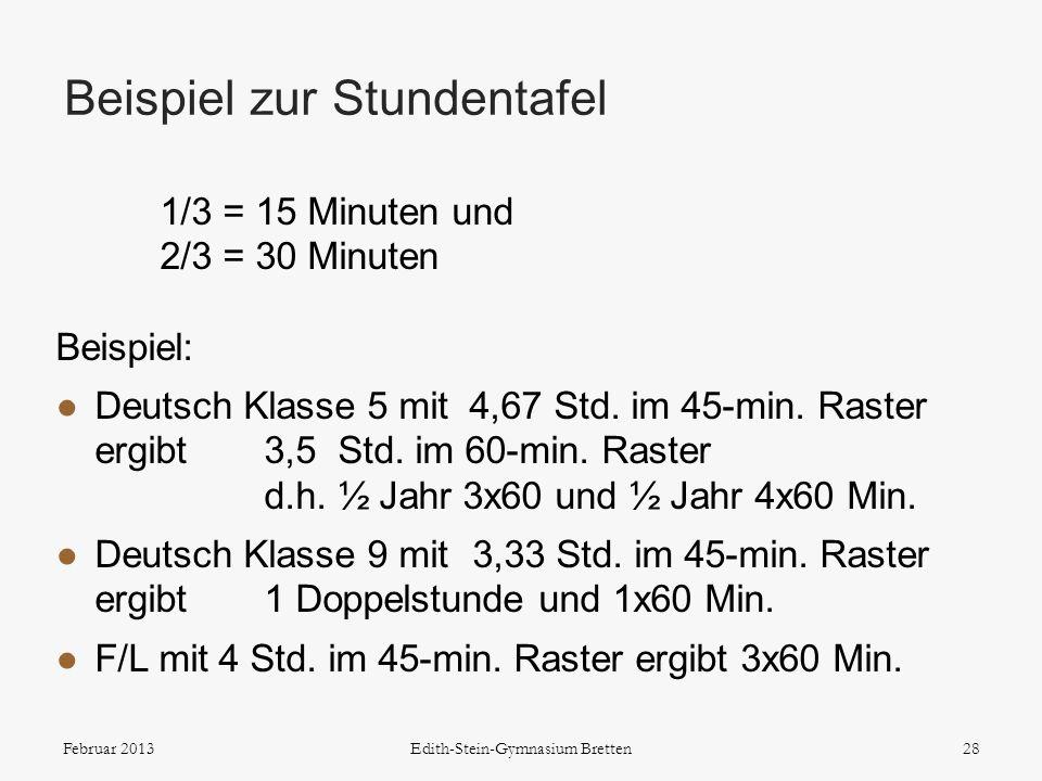 Beispiel zur Stundentafel 28Februar 2013Edith-Stein-Gymnasium Bretten 1/3 = 15 Minuten und 2/3 = 30 Minuten Beispiel: Deutsch Klasse 5 mit 4,67 Std. i