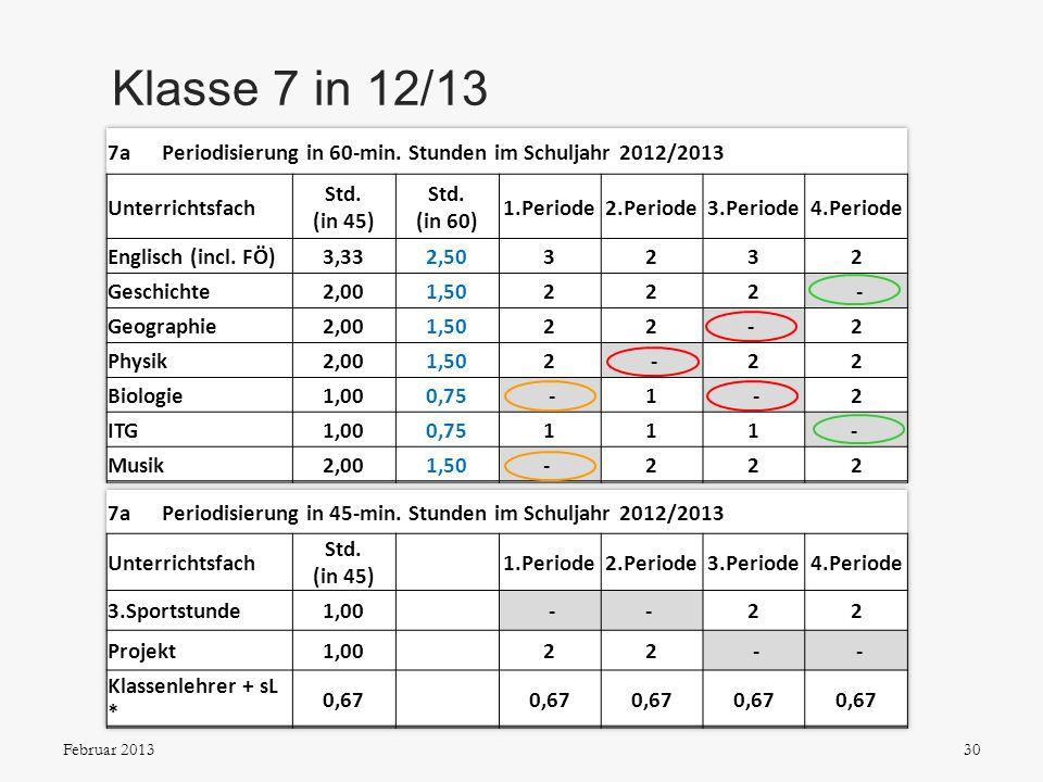 Klasse 7 in 12/13 30Februar 2013