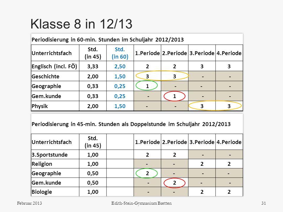 Klasse 8 in 12/13 31Februar 2013Edith-Stein-Gymnasium Bretten