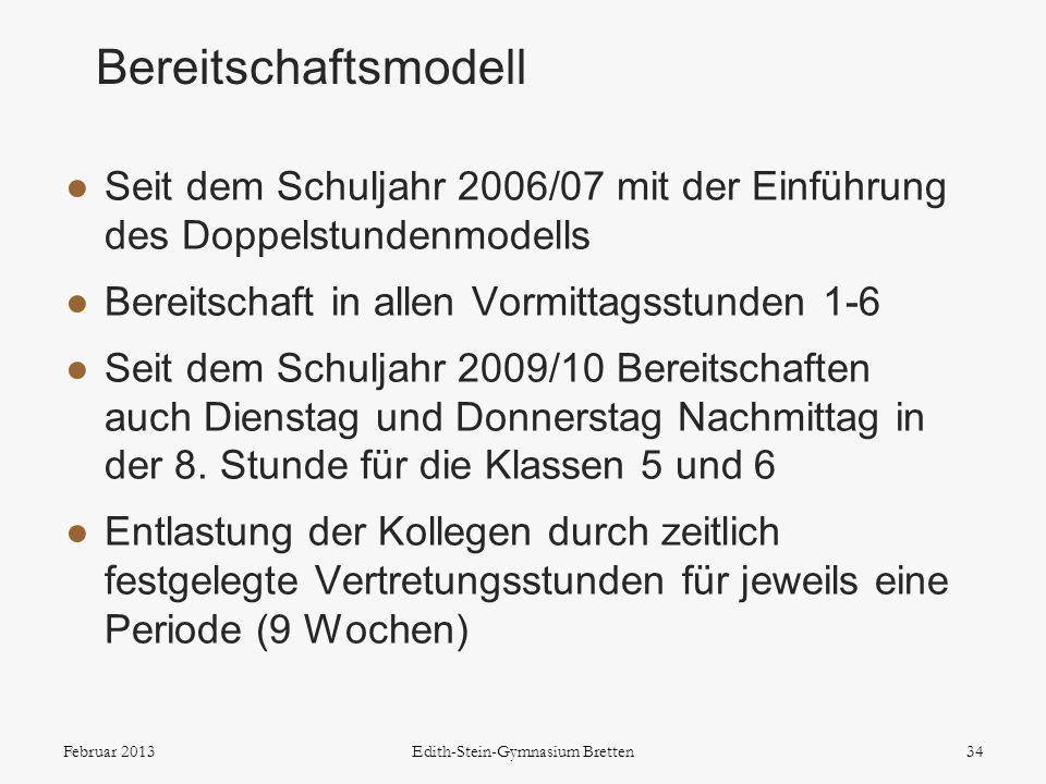 Bereitschaftsmodell Seit dem Schuljahr 2006/07 mit der Einführung des Doppelstundenmodells Bereitschaft in allen Vormittagsstunden 1-6 Seit dem Schulj