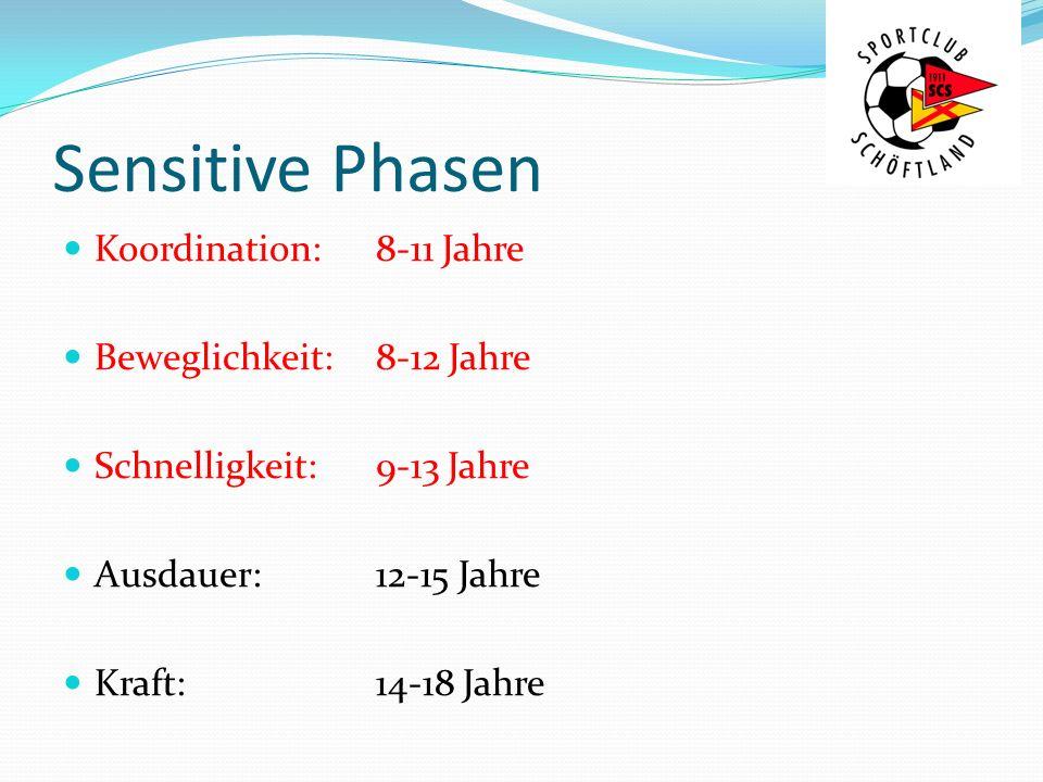 Sensitive Phasen Koordination:8-11 Jahre Beweglichkeit:8-12 Jahre Schnelligkeit:9-13 Jahre Ausdauer:12-15 Jahre Kraft:14-18 Jahre