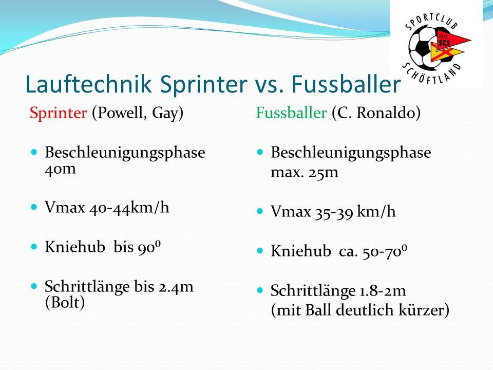 Lauftechnik Sprinter vs. Fussballer Sprinter (Powell, Gay) Beschleunigungsphase 4om Vmax 40-44km/h Kniehub bis 90 Schrittlänge bis 2.4m (Bolt) Fussbal