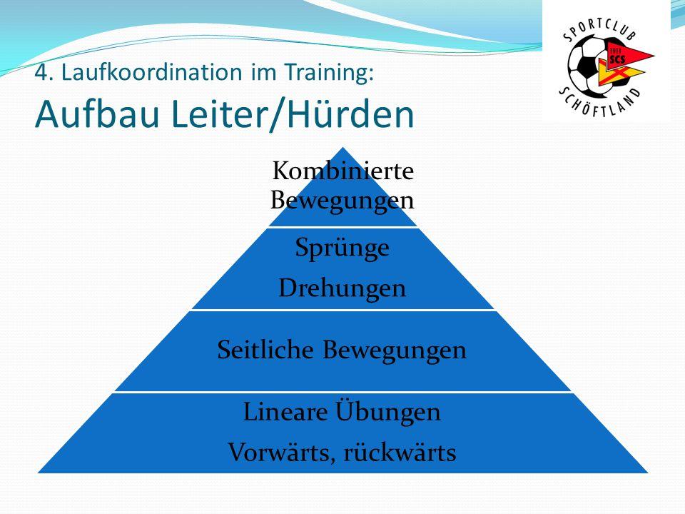 4. Laufkoordination im Training: Aufbau Leiter/Hürden Kombinierte Bewegungen Sprünge Drehungen Seitliche Bewegungen Lineare Übungen Vorwärts, rückwärt