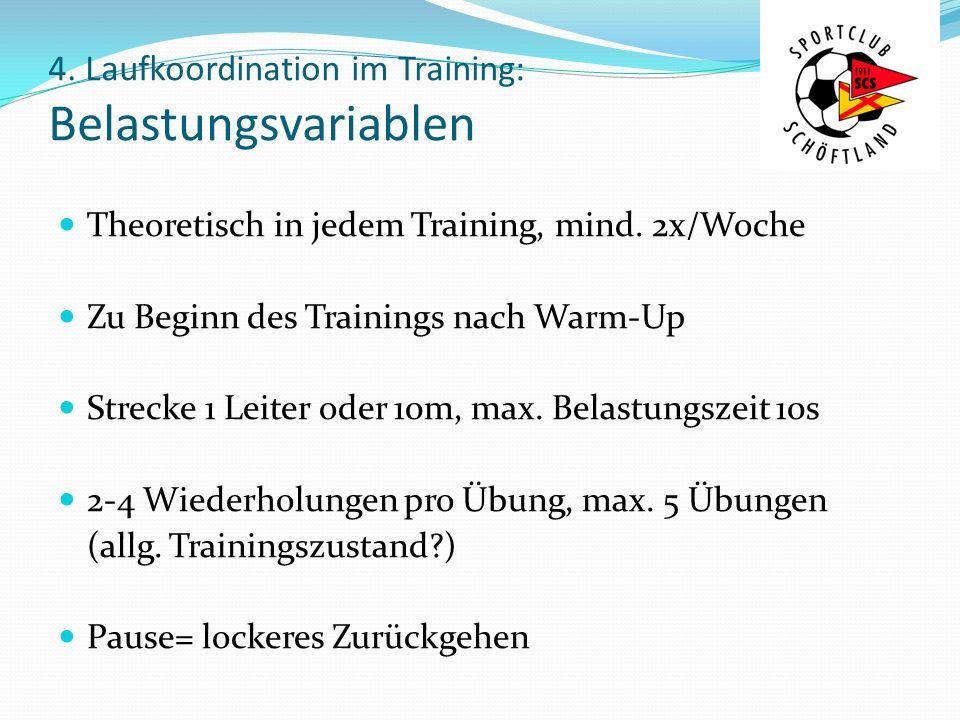 4. Laufkoordination im Training: Belastungsvariablen Theoretisch in jedem Training, mind. 2x/Woche Zu Beginn des Trainings nach Warm-Up Strecke 1 Leit
