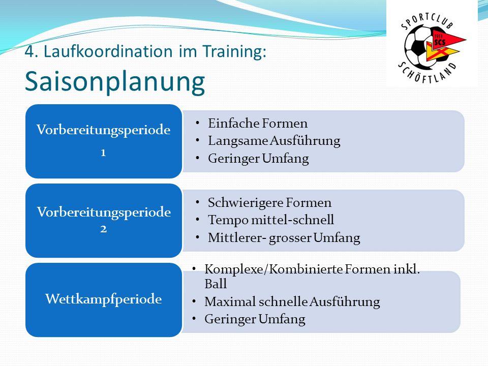 4. Laufkoordination im Training: Saisonplanung Einfache Formen Langsame Ausführung Geringer Umfang Vorbereitungsperiode 1 Schwierigere Formen Tempo mi