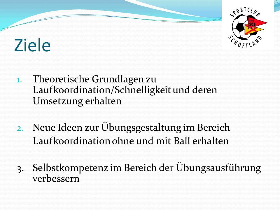 Praxisteil (Kunstrasen) 10:00- ca.