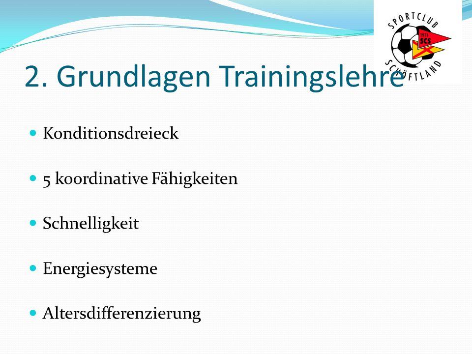 2. Grundlagen Trainingslehre Konditionsdreieck 5 koordinative Fähigkeiten Schnelligkeit Energiesysteme Altersdifferenzierung