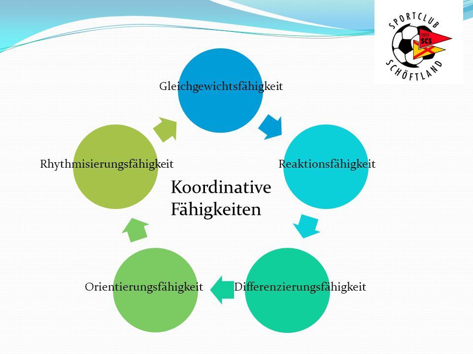 4.Laufkoordination im Training: Belastungsvariablen Theoretisch in jedem Training, mind.