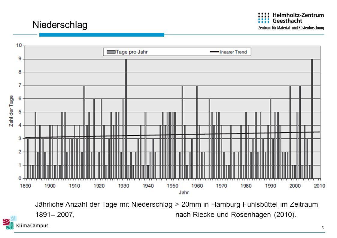 Niederschlag 6 Jährliche Anzahl der Tage mit Niederschlag > 20mm in Hamburg-Fuhlsbüttel im Zeitraum 1891– 2007, nach Riecke und Rosenhagen (2010).