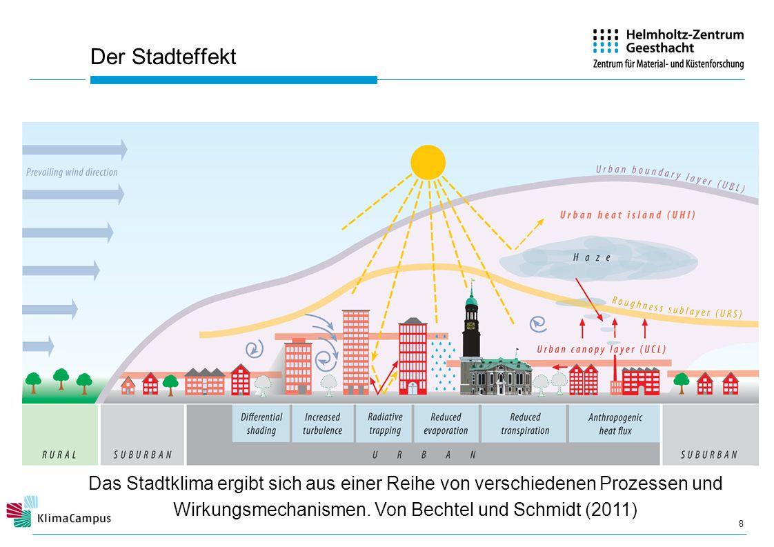 Wärmeinseleffekt 9 Höhenkorrigierte Differenzen der Jahresmitteltemperaturen zwischen sechs Stationen im Raum Hamburg und der Umlandstation Grambek (Mittel und Standardabweichungen) im Zeitraum 1988–1997 (Schlünzen et al.