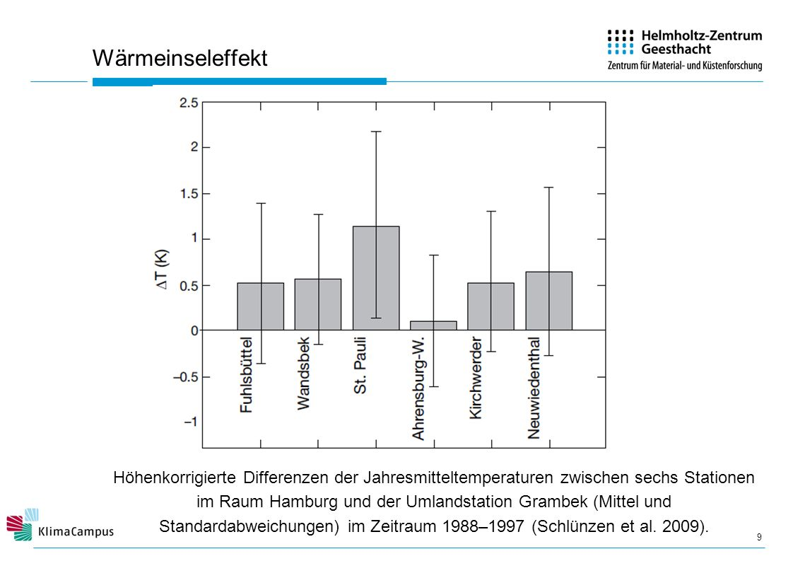 10 Räumliche Verteilung der Wärmeinsel Hamburg, abgeleitet aus meteorologischen Messungen (große Kreise, nach Schlünzen et al (2010), und aus Vegetationsdaten (kleine Kreise nach Bechtel und Schmidt, 2011)