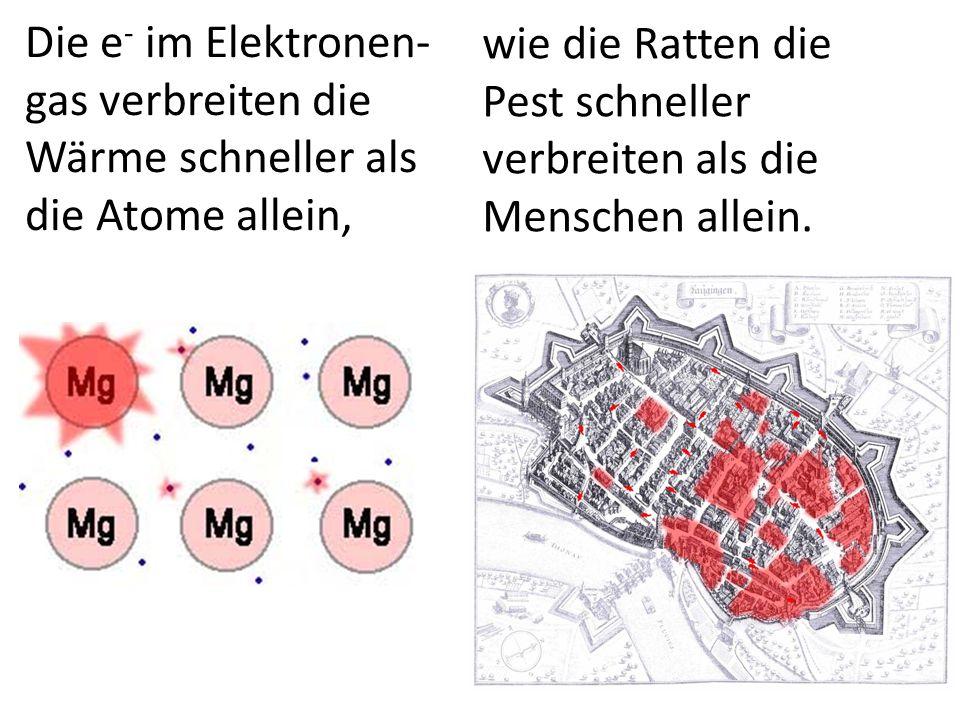 Die e - im Elektronen- gas verbreiten die Wärme schneller als die Atome allein, wie die Ratten die Pest schneller verbreiten als die Menschen allein.
