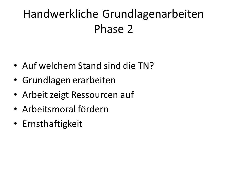 Handwerkliche Grundlagenarbeiten Phase 2 Auf welchem Stand sind die TN.