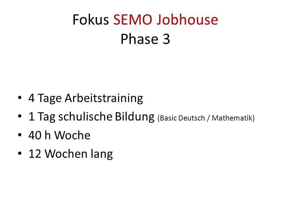 Fokus SEMO Jobhouse Phase 3 4 Tage Arbeitstraining 1 Tag schulische Bildung (Basic Deutsch / Mathematik) 40 h Woche 12 Wochen lang
