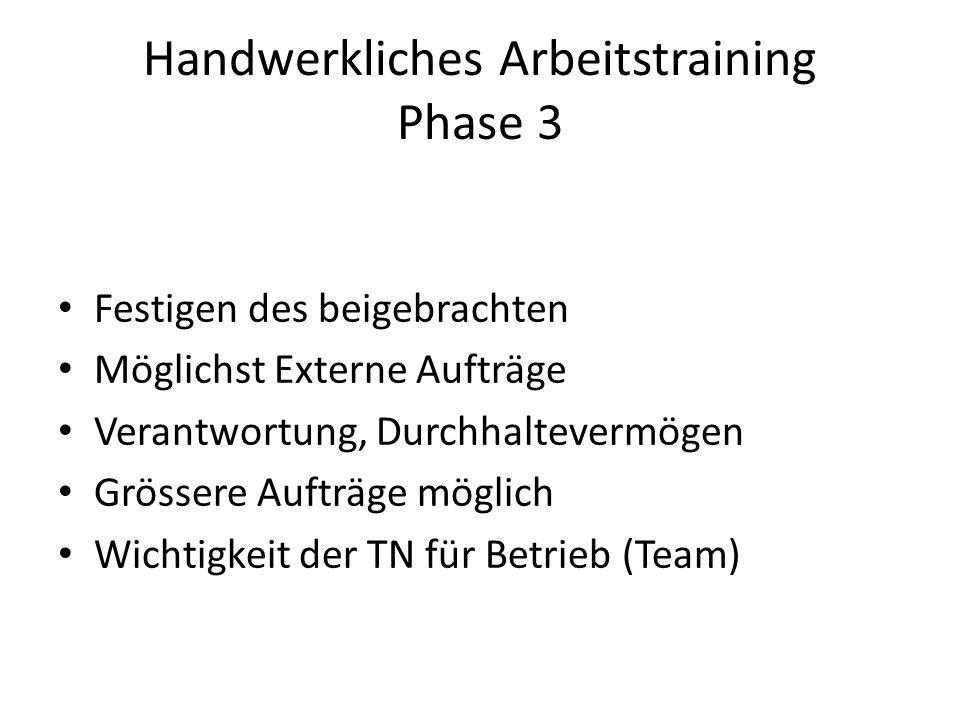 Handwerkliches Arbeitstraining Phase 3 Festigen des beigebrachten Möglichst Externe Aufträge Verantwortung, Durchhaltevermögen Grössere Aufträge möglich Wichtigkeit der TN für Betrieb (Team)