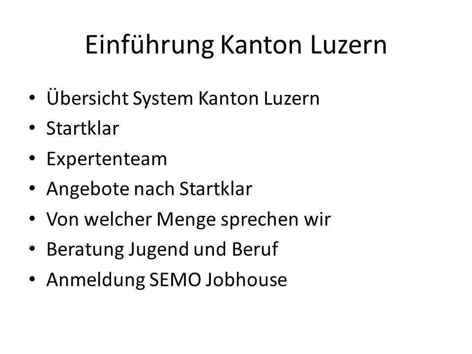 Einführung Kanton Luzern Übersicht System Kanton Luzern Startklar Expertenteam Angebote nach Startklar Von welcher Menge sprechen wir Beratung Jugend und Beruf Anmeldung SEMO Jobhouse