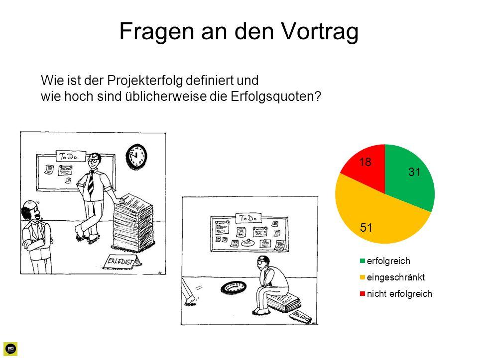 Fragen an den Vortrag Wie ist der Projekterfolg definiert und wie hoch sind üblicherweise die Erfolgsquoten?