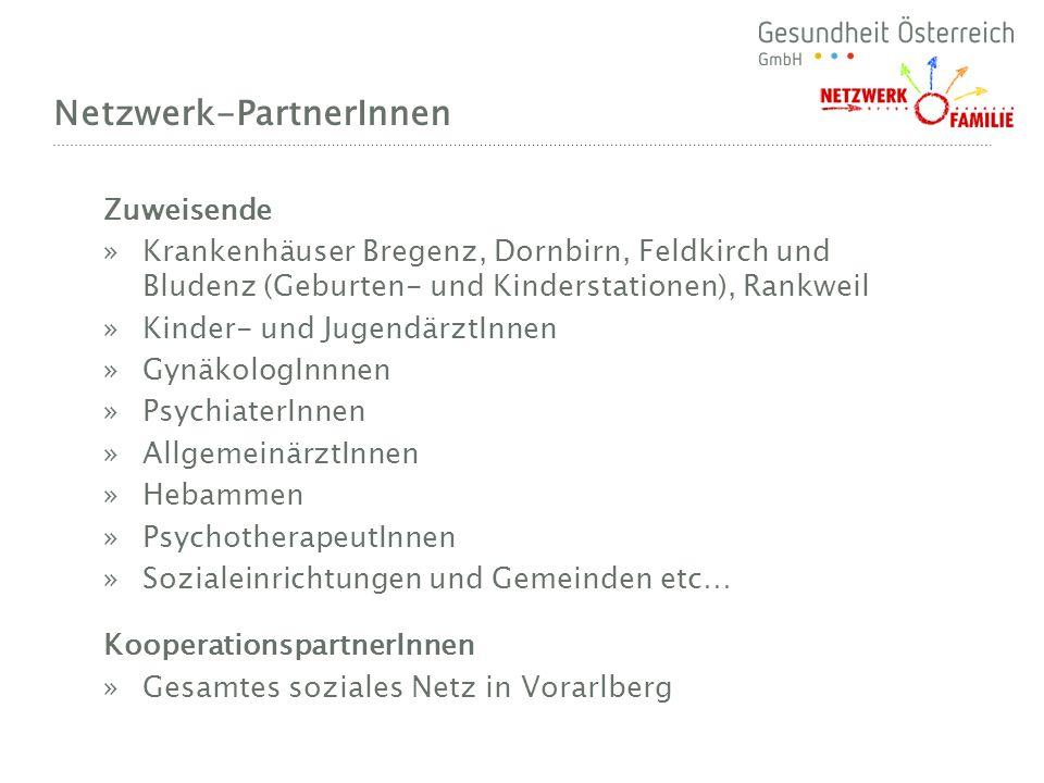 Netzwerk-PartnerInnen Zuweisende »Krankenhäuser Bregenz, Dornbirn, Feldkirch und Bludenz (Geburten- und Kinderstationen), Rankweil »Kinder- und Jugend
