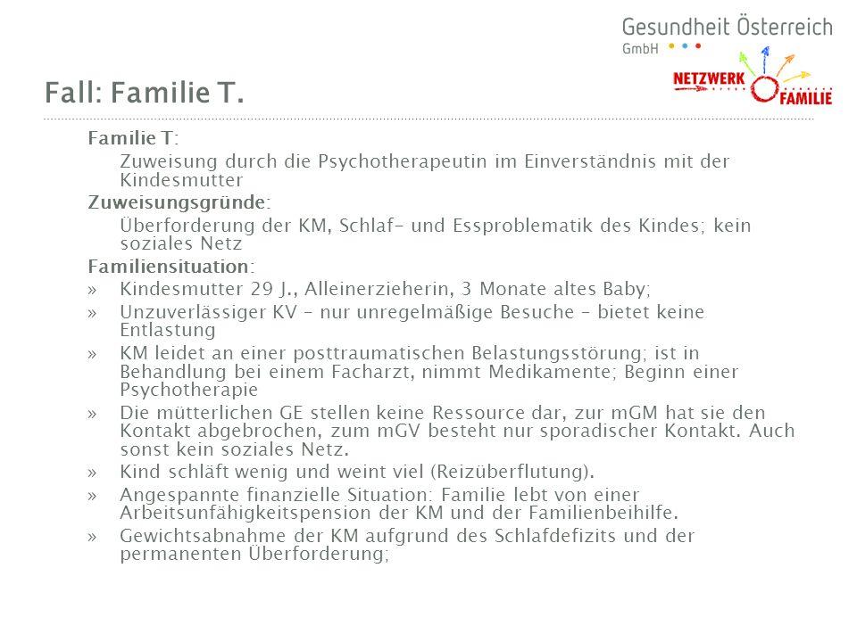 Familie T: Zuweisung durch die Psychotherapeutin im Einverständnis mit der Kindesmutter Zuweisungsgründe: Überforderung der KM, Schlaf- und Essproblem