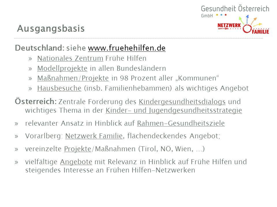 Ausgangsbasis Deutschland: siehe www.fruehehilfen.dewww.fruehehilfen.de »Nationales Zentrum Frühe Hilfen »Modellprojekte in allen Bundesländern »Maßna