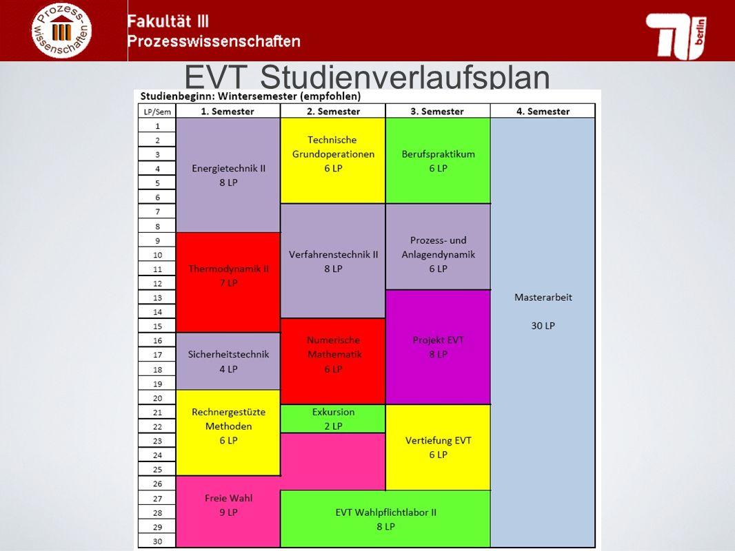 EVT Studienverlaufsplan