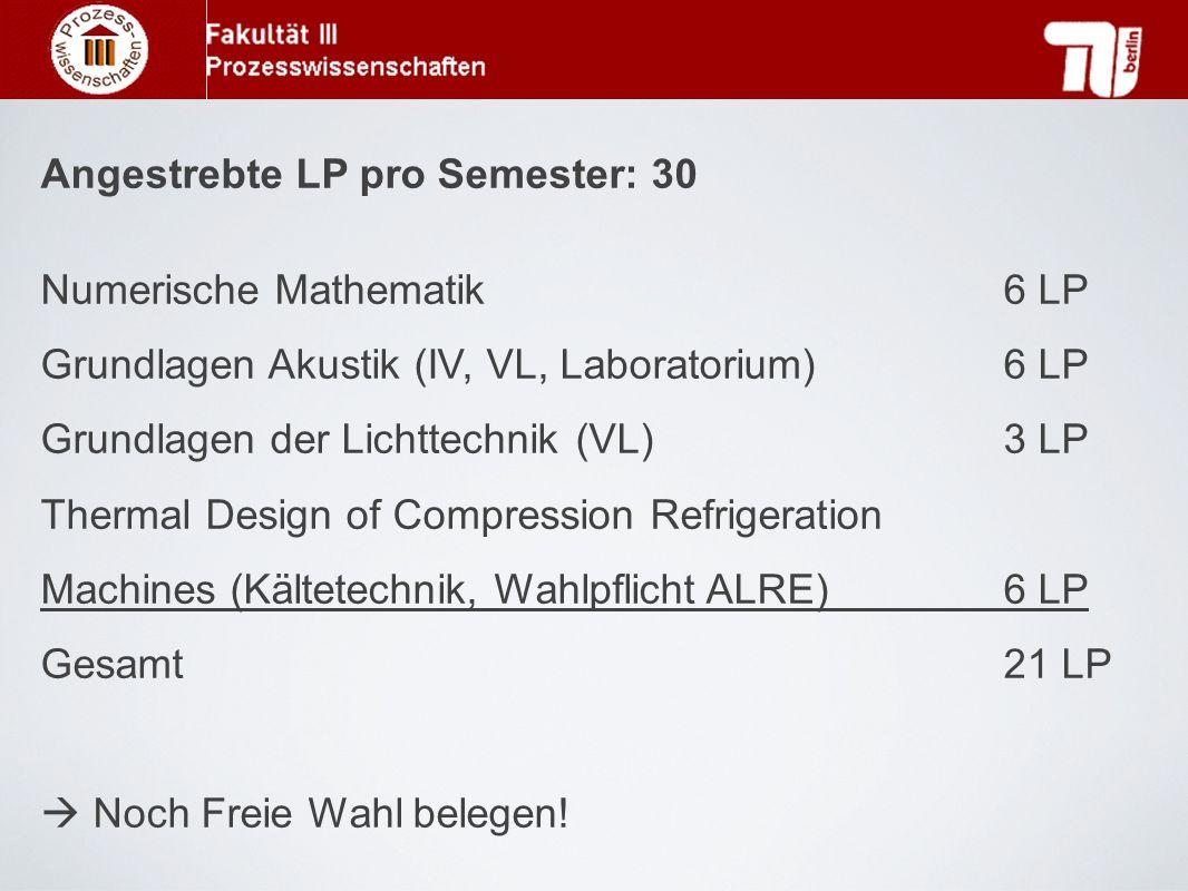 Angestrebte LP pro Semester: 30 Numerische Mathematik 6 LP Grundlagen Akustik (IV, VL, Laboratorium)6 LP Grundlagen der Lichttechnik(VL)3 LP Thermal D