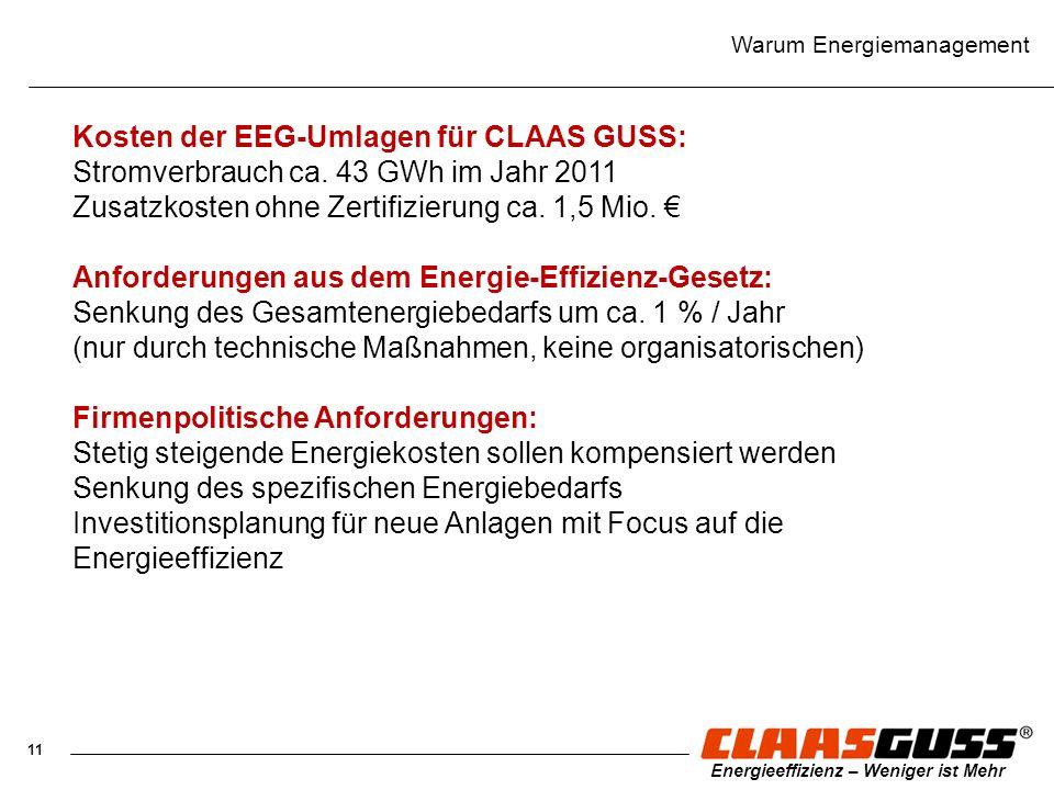 11 Energieeffizienz – Weniger ist Mehr Warum Energiemanagement Kosten der EEG-Umlagen für CLAAS GUSS: Stromverbrauch ca. 43 GWh im Jahr 2011 Zusatzkos