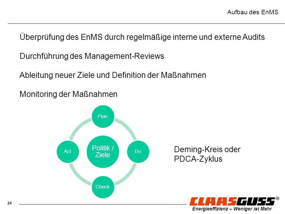 24 Energieeffizienz – Weniger ist Mehr Aufbau des EnMS Überprüfung des EnMS durch regelmäßige interne und externe Audits Durchführung des Management-R