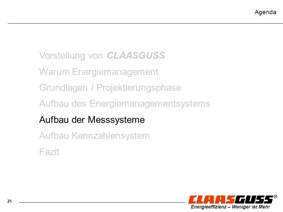 25 Energieeffizienz – Weniger ist Mehr Agenda Vorstellung von CLAASGUSS Warum Energiemanagement Grundlagen / Projektierungsphase Aufbau des Energieman
