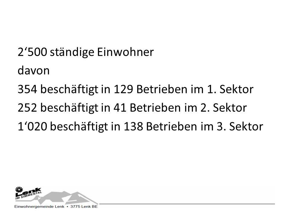 2500 ständige Einwohner davon 354 beschäftigt in 129 Betrieben im 1.